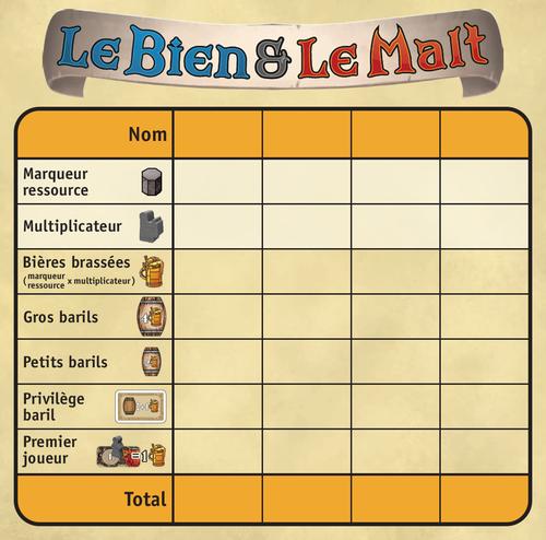 Le Bien & le Malt - Feuille de score