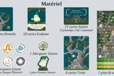 Kodama - Les esprits de l'arbre